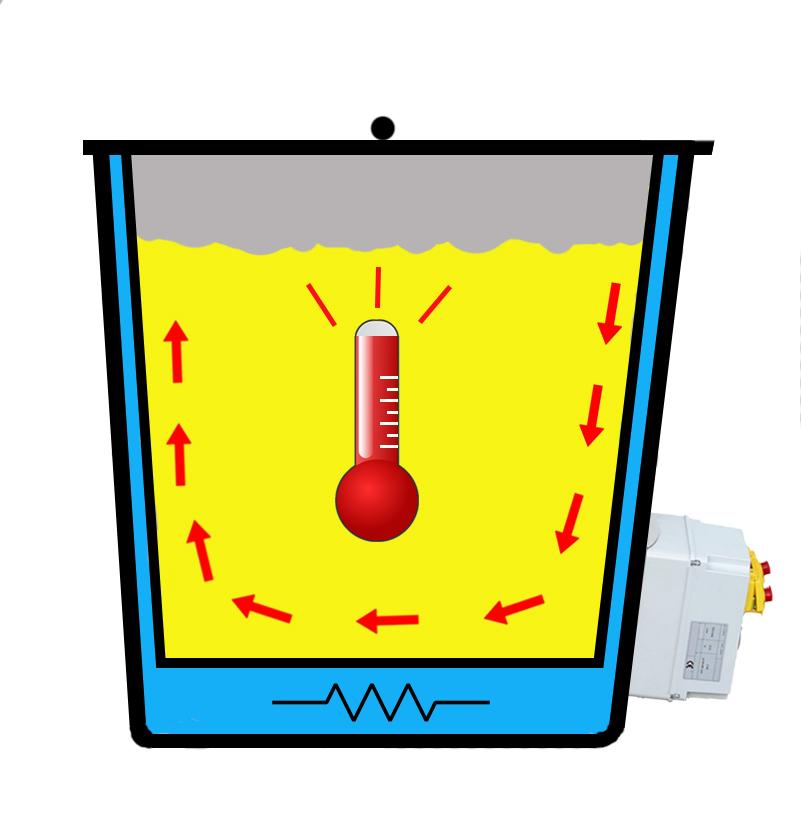 CUVES INOX chauffe ELECTRIQUE +Bain marie
