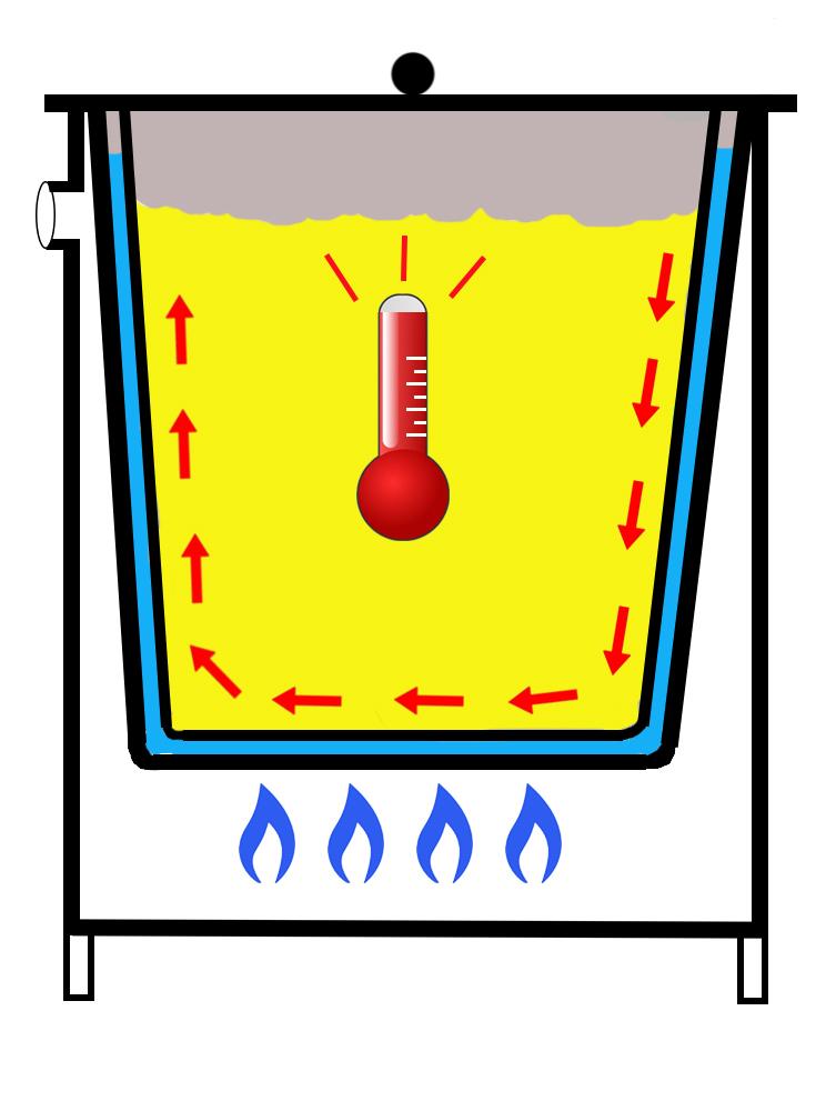CUVES INOX chauffe GAZ + Bain marie