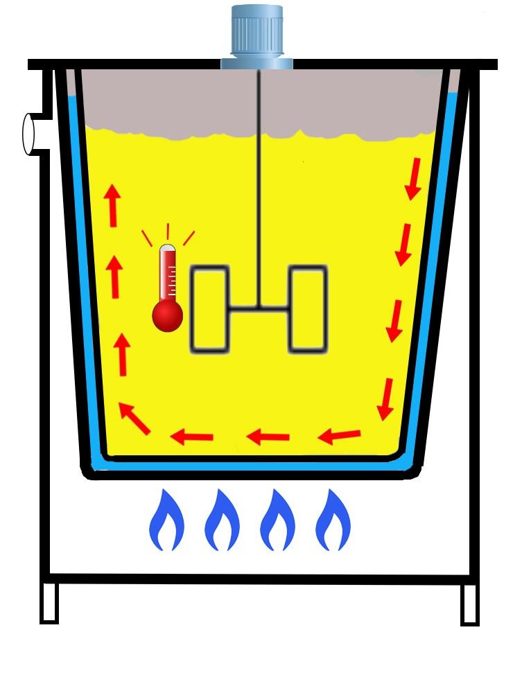 CUVES + CHAUFFAGE gaz + BAIN MARIE+ MELANGEUR